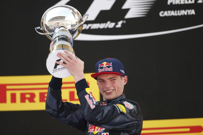 Формула-1. Итоги Гран-при Испании