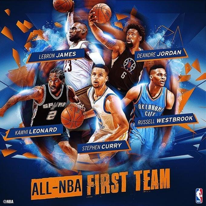 НБА. Объявлены сборные лучших игроков сезона 2015/16