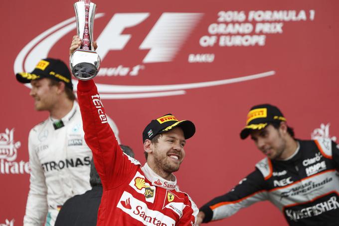 Формула-1. Итоги Гран-при Европы