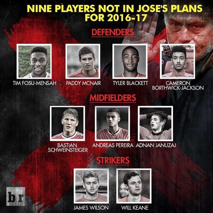 Швайнштайгер, Янузай и еще 7 игроков не нужны Моуриньо