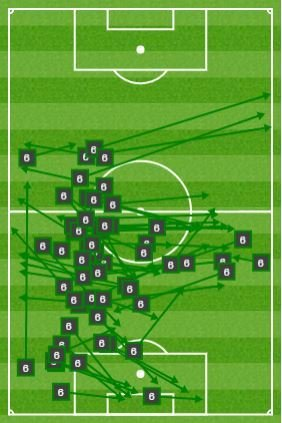 Реал – Севилья: статистические факты Суперкубка УЕФА