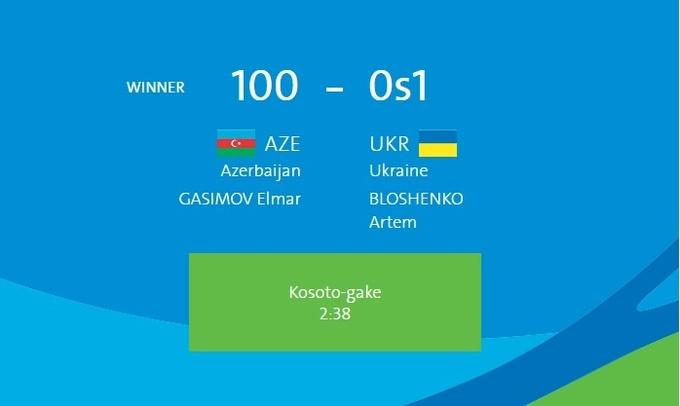 Дзюдо. Блошенко уступает в полуфинале