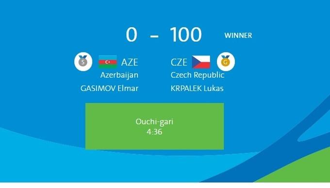 Дзюдо. Крпалек – олимпийский чемпион!