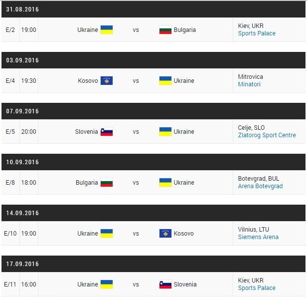 Сборная Украины сыграет с Косово в Литве