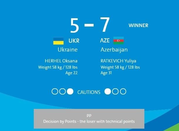 Борьба. Гергель не смогла выйти в четвертьфинал