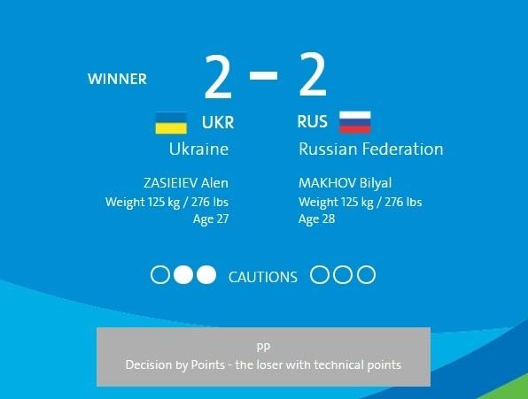 Вольная борьба. Засеев выходит в 1/8 финала