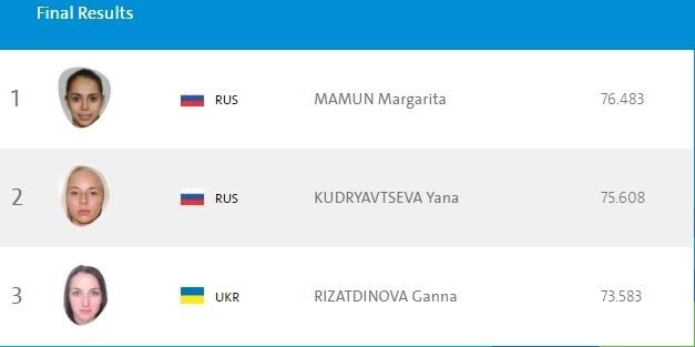 Ризатдинова - добывает бронзу для Украины!