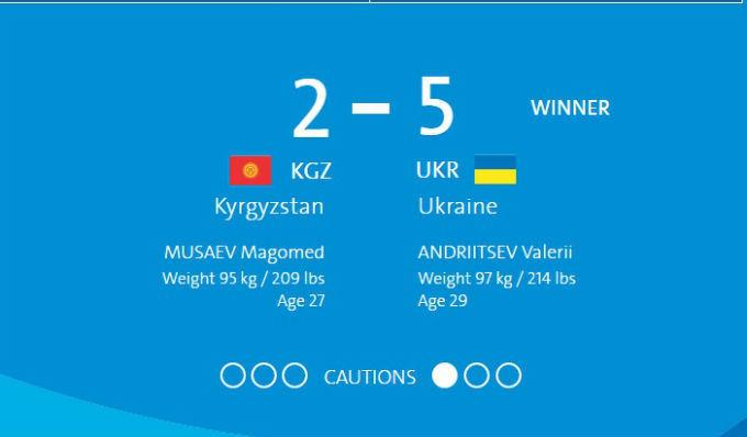 Вольная борьба. Андрейцев проходит в полуфинал Украинский борец вольного стиля Валерий Андрейцев в 1/4 финала одолел киргиза Маг