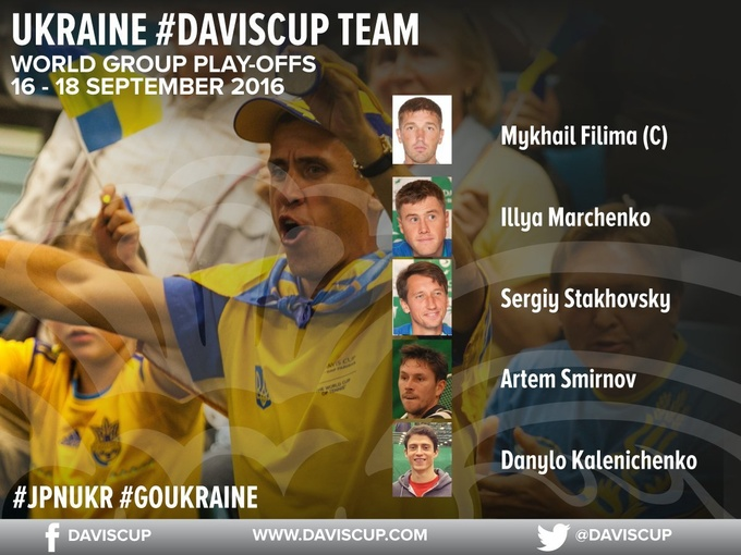 Стаховский и Марченко сыграют против Японии на Кубке Дэвиса