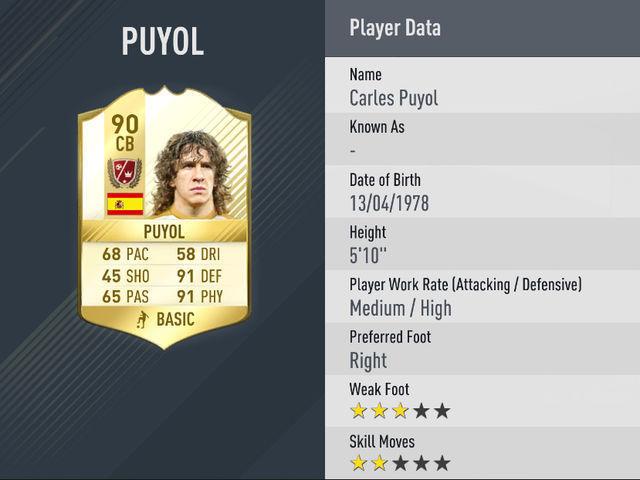 FIFA 17 представило новых футбольных легенд