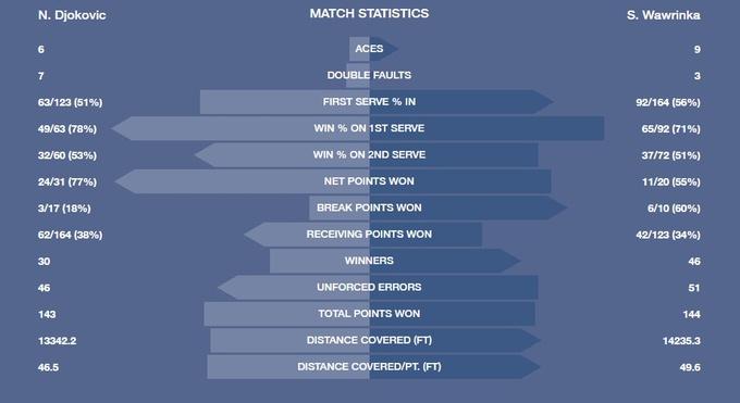 Стэн Вавринка – победитель US Open!