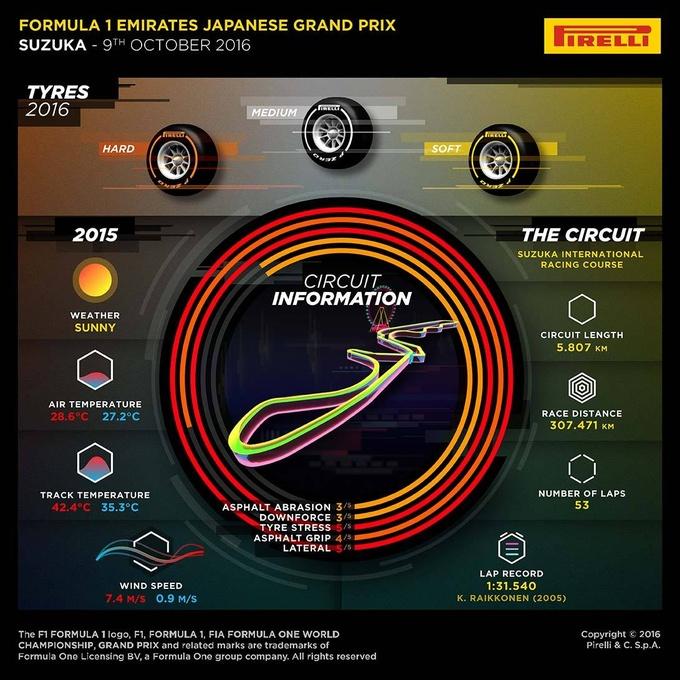 Формула-1. Анонс Гран-при Японии