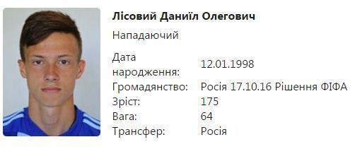 Игрок Динамо принял российское гражданство