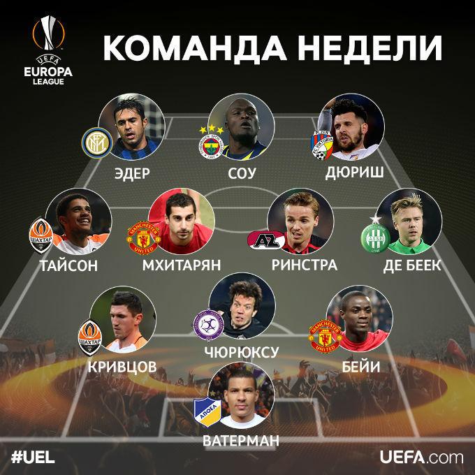 Кривцов и Тайсон в команде недели Лиги Европы