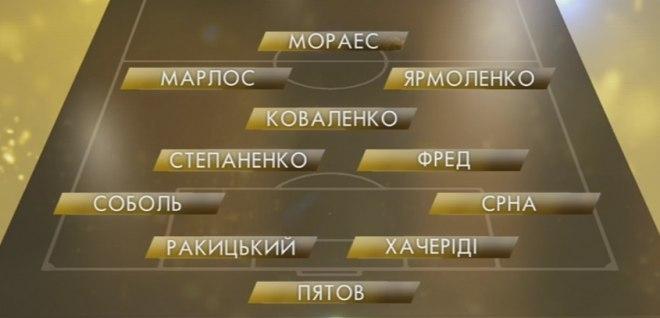 Команда года: 7 игроков Шахтера, 3 - Динамо и Соболь