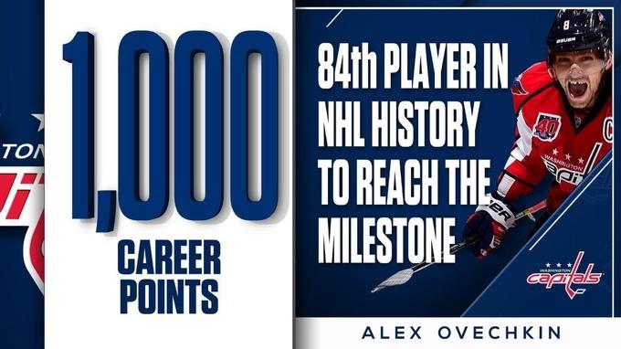 НХЛ. Овечкин покорил планку в 1000 очков за карьеру