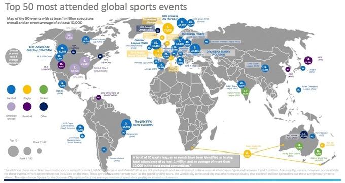 Eврo-2012 - в пятeркe сaмых посeщaeмых турниров мирa