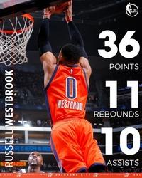 НБА. Юбилей Рассела Уэстбрука