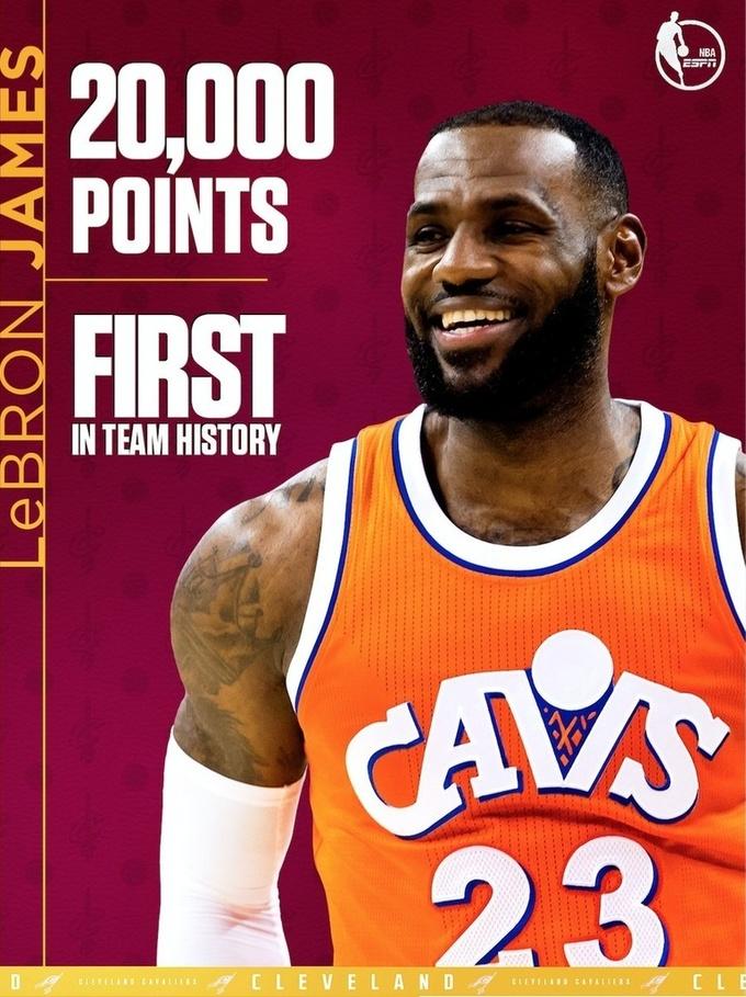 НБА. ЛеБрон - первый в истории Кливленда с 20000 очками