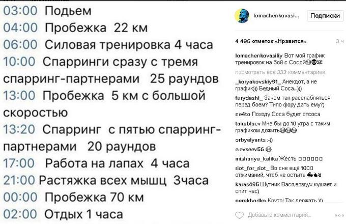 Один час на сон: Ломаченко напугал своим планом подготовки к бою