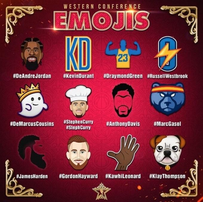 НБА выпустила новые эмодзи к Матчу всех Звезд