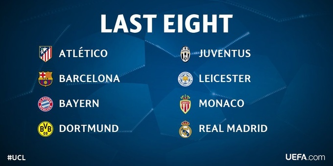 «Лестер Сити» сыграет с«Атлетико»— Лига чемпионов