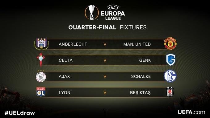 Лига Европы: все пары 1/4 финала