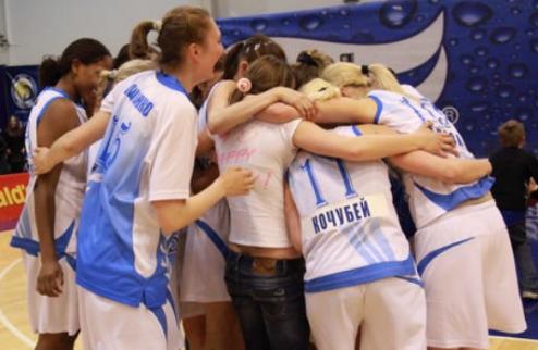 Украинские клубы узнали своих соперников в женском Еврокубке