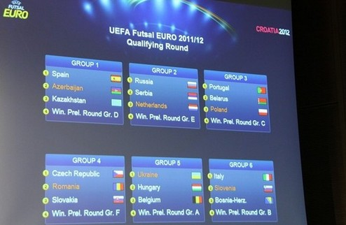 Футзал. Сборная Украины узнала соперников по отбору к Евро-2012