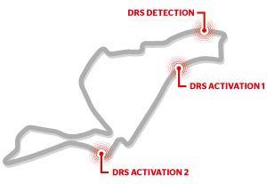 ����������� FIA ���������� ���� DRS ��� ���� ��� ������