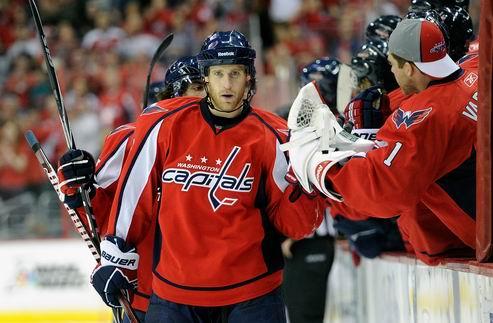 НХЛ. Вашингтон: нападающий подписан на шесть лет