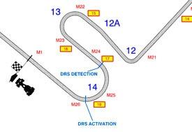ФИА выбрала единственную DRS-зону на Гран-при Венгрии