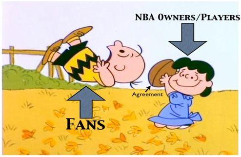 Локаут в НБА: Все решится сегодня
