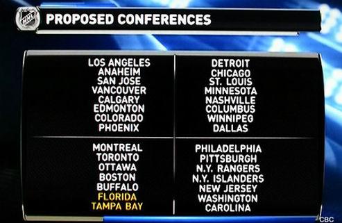 НХЛ. Переформатирование: четыре конференции, новый вид плей-офф