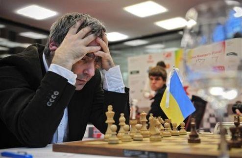 Шахматы. Иванчук пока третий в Реджо-Эмилии