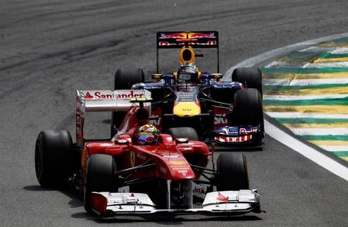 Формула-1. ФИА ввела изменения в правилах обгона