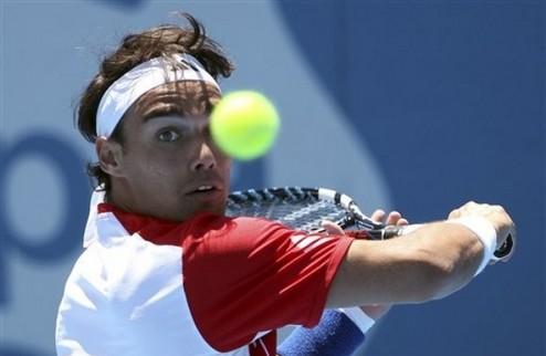 Бухарест (ATP). Cимон вышел в четвертьфинал