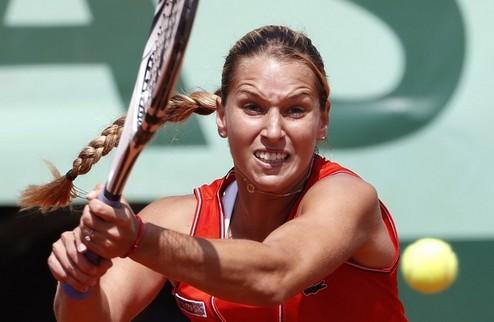 ����������� (WTA). ��������� ���������� �������� ���������