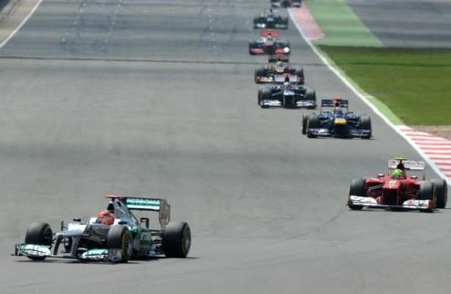 Формула-1. ФИА запретит использование DRS под желтыми флагами