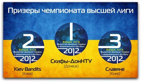 Американский футбол. Определились призеры чемпионата Украины