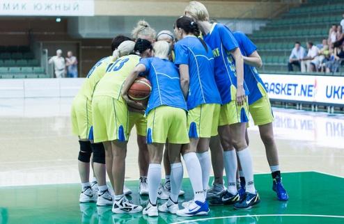 Женский Евробаскет-2013. Украинки получили соперниц