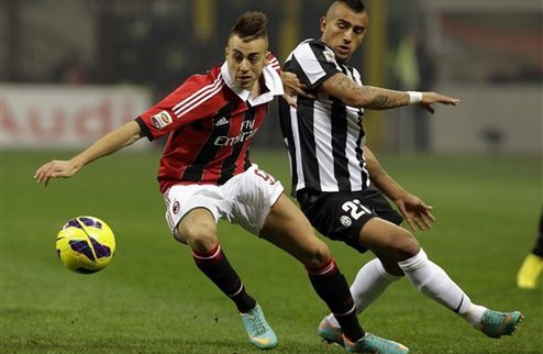 Милан обыграл Ювентус