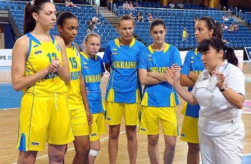 Женщины. Украинские молодежки получили соперников на лето