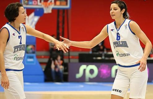 Женский Евробаскет. Испания и Турция в четвертьфинале