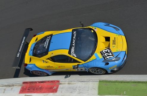 ����� ��������� ��� Team Ukraine Racing with Ferrari