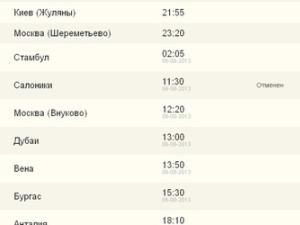 ПАОК отменил рейс в Харьков?