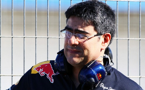 Формула-1. Ред Булл: Продрому отработает контракт