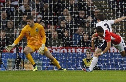 ТМ. Мир Италии и Германии, поражение Англии от Чили