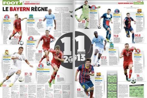 L'Equipe: Рибери, Роналду и Месси в символической сборной 2013-го года