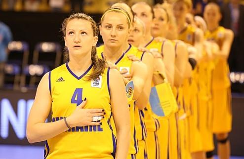 Евробаскет-2015. Игры женской сборной перенесены из Украины
